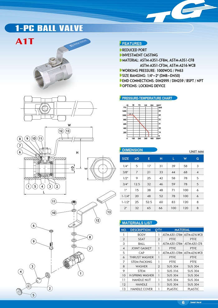 1 PC BALL VALVE THREADED