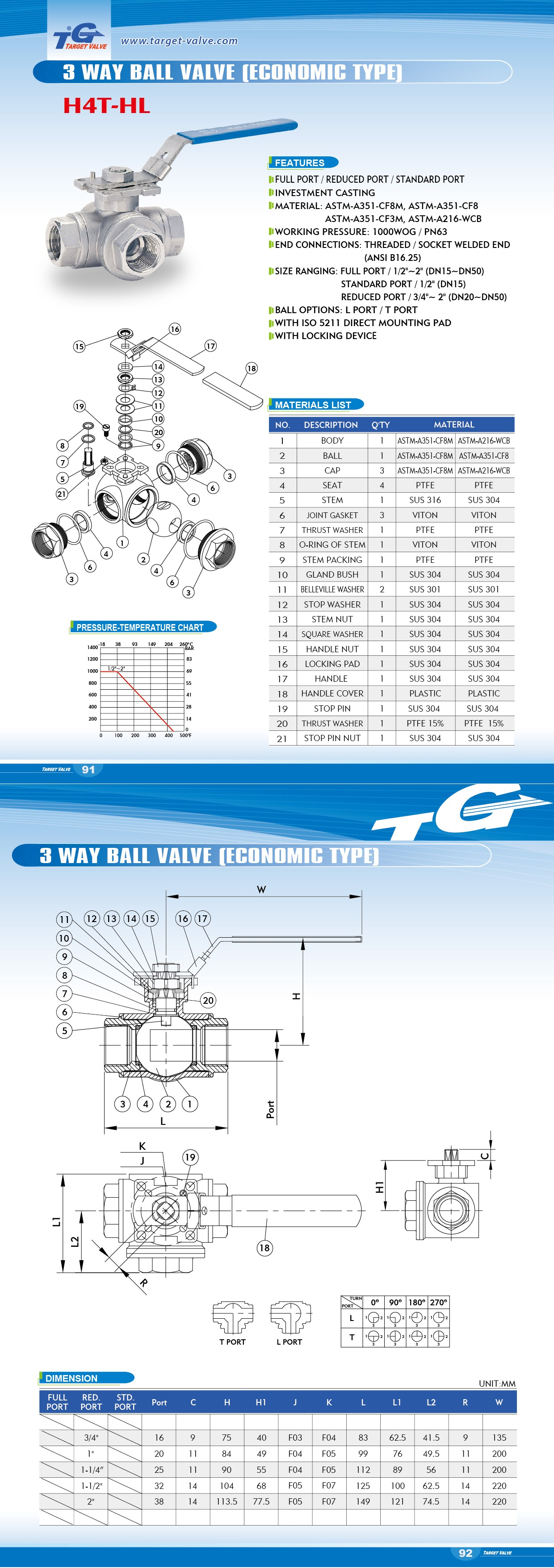 4 PC BALL VALVE - H4T (REDUCED PORT)