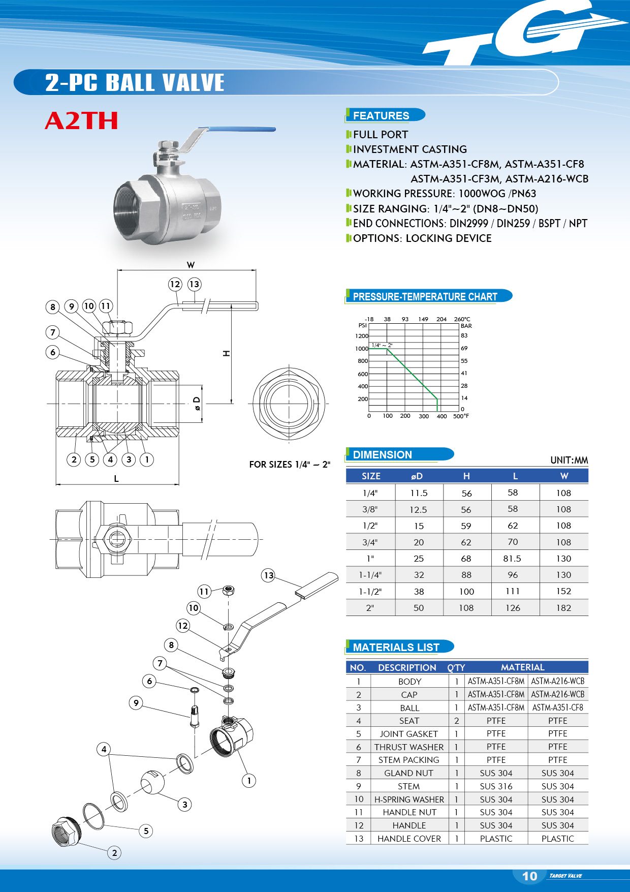 2 PC BALL VALVE - A2TH