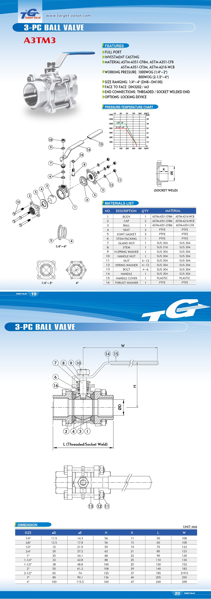 3 PC BALL VALVE M3 TYPE - A3TM3