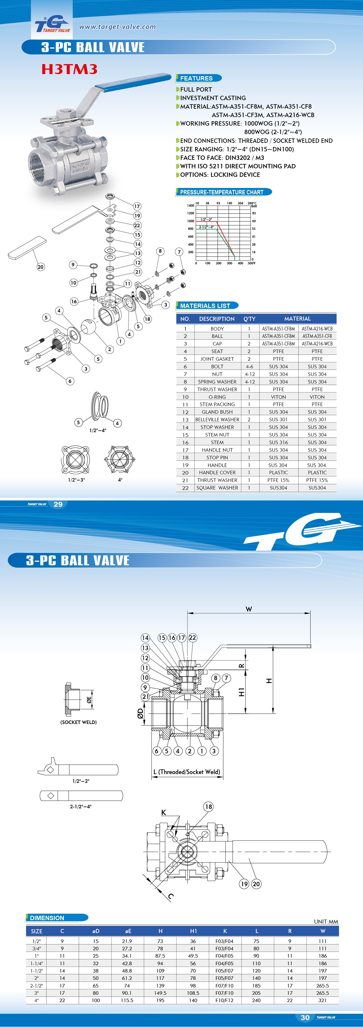 3 PC BALL VALVE M3 TYPE - H3TM3