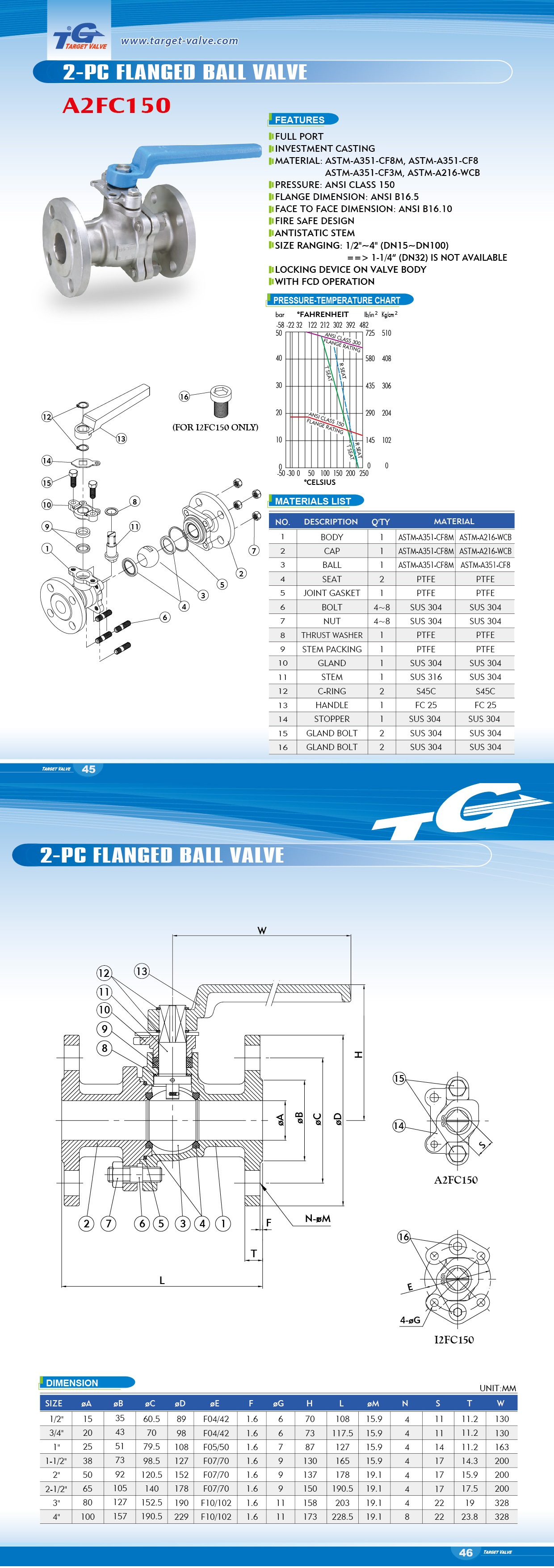 2 PC FLANGED BALL VALVE - A2FC150