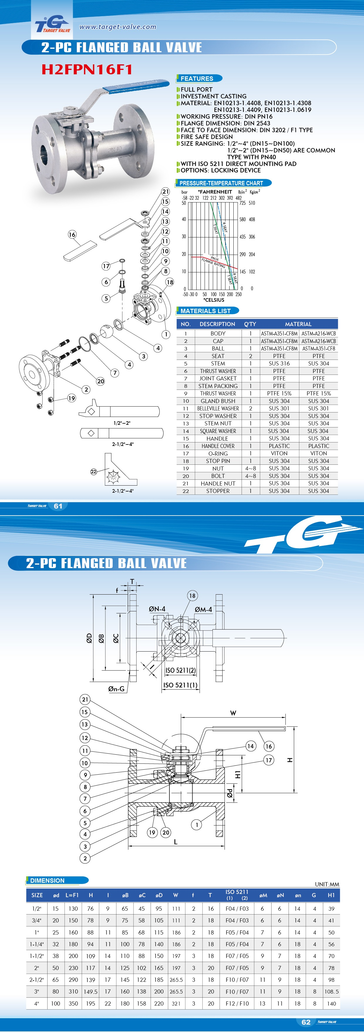 2 PC FLANGED BALL VALVE - H2FPN16F1