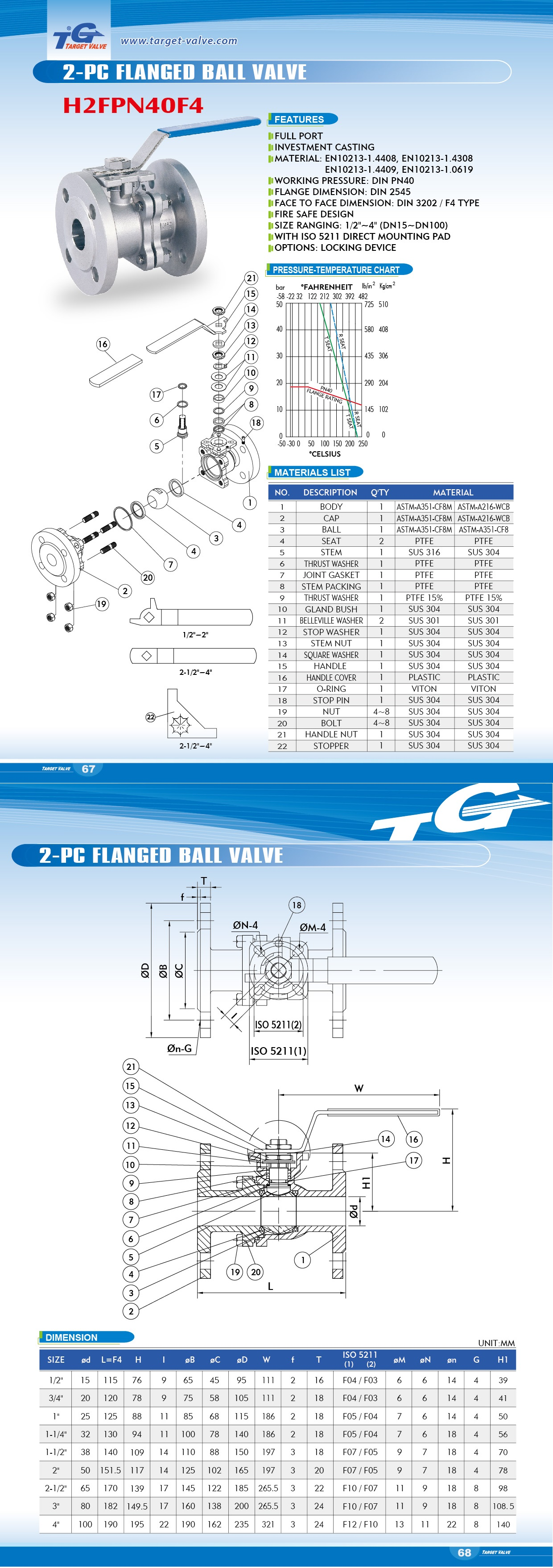 2 PC FLANGED BALL VALVE - H2FPN40F4